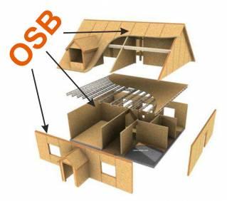 Рекомендации по использованию OSB плит в конструкциях