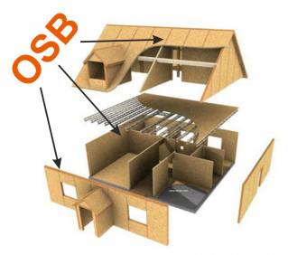 Soovitused OSB plaatide kasutamiseks puitkonstruktsioonides